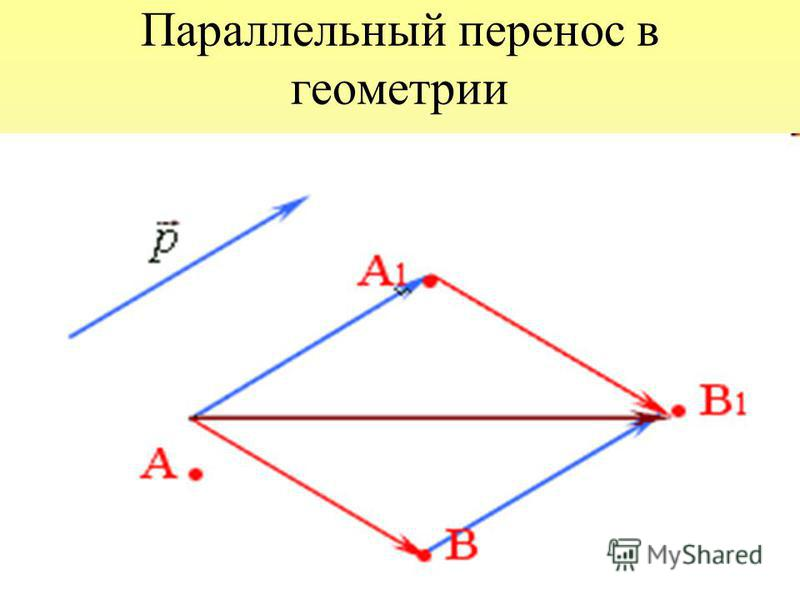 Параллельный перенос в геометрии