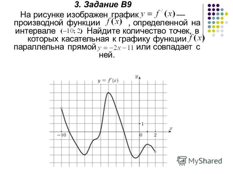 3. Задание В9 На рисунке изображен график производной функции, определенной на интервале. Найдите количество точек, в которых касательная к графику функции параллельна прямой или совпадает с ней.