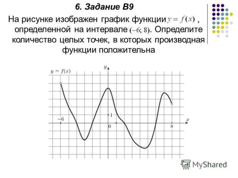 6. Задание В9 На рисунке изображен график функции, определенной на интервале. Определите количество целых точек, в которых производная функции положительна