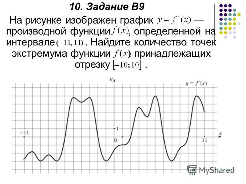 10. Задание В9 На рисунке изображен график производной функции, определенной на интервале. Найдите количество точек экстремума функции, принадлежащих отрезку.