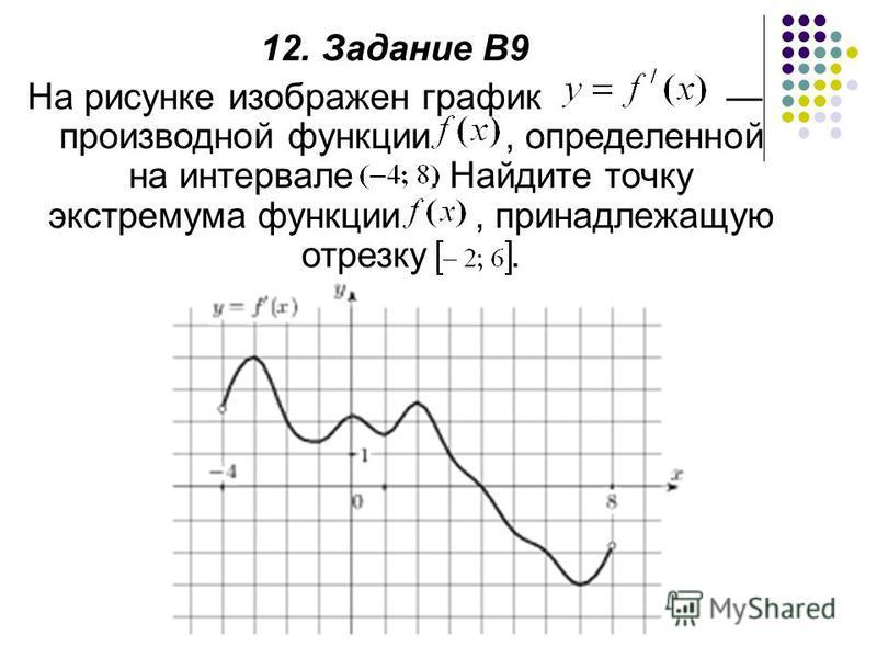 12. Задание В9 На рисунке изображен график производной функции, определенной на интервале. Найдите точку экстремума функции, принадлежащую отрезку.