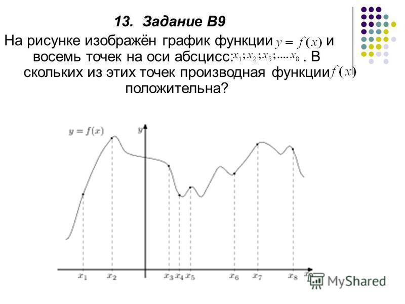 13. Задание В9 На рисунке изображён график функции и восемь точек на оси абсцисс:. В скольких из этих точек производная функции положительна?