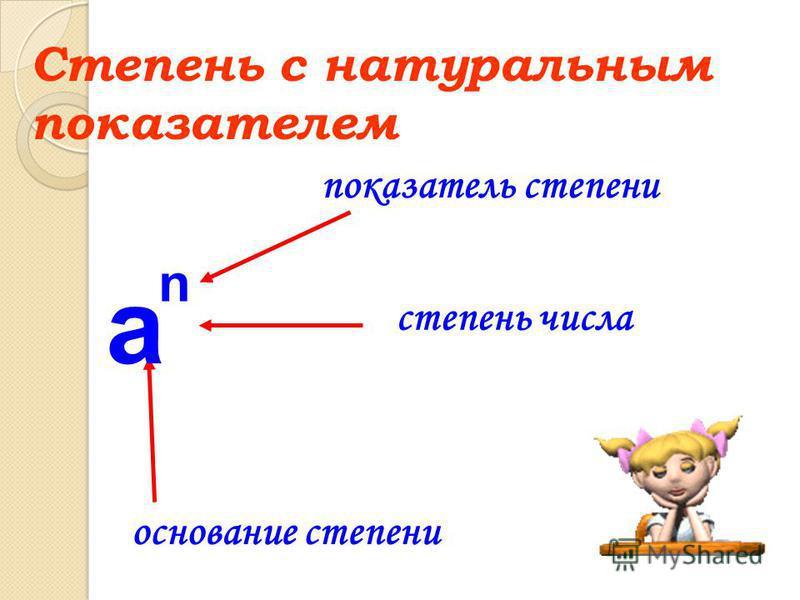 Степень с натуральным показателем основание степени показатель степени а n степень числа