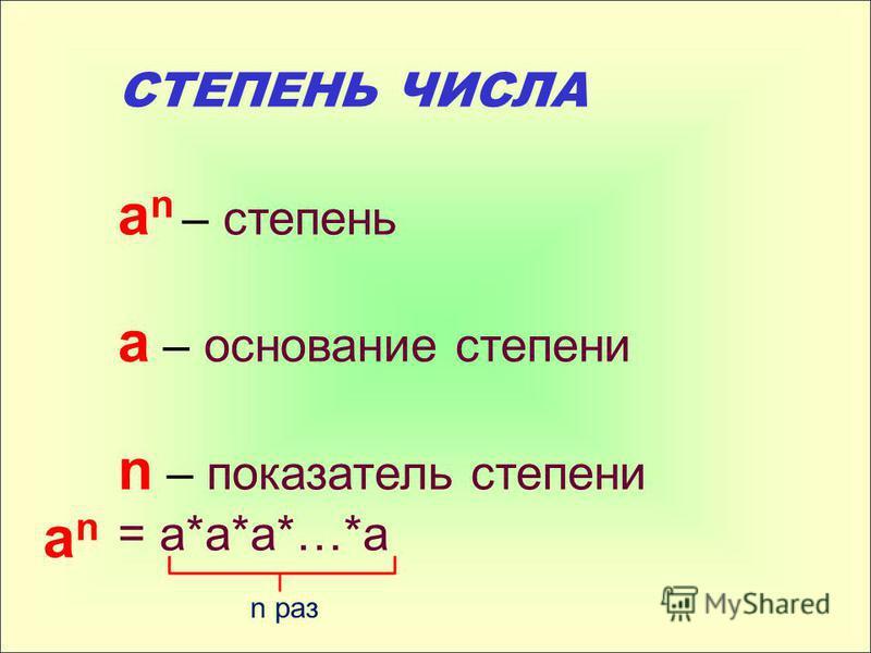 СТЕПЕНЬ ЧИСЛА a n – степень a – основание степени n – показатель степени = а*а*а*…*а anan n раз