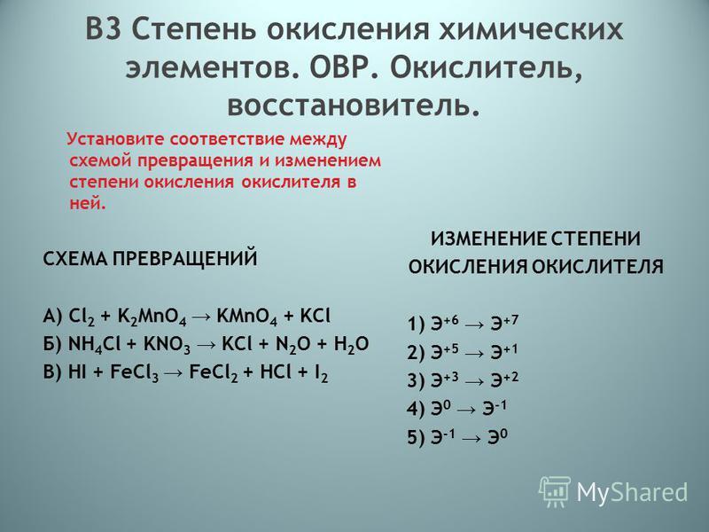 В3 Степень окисления химических элементов. ОВР. Окислитель, восстановитель. Установите соответствие между схемой превращения и изменением степени окисления окислителя в ней. СХЕМА ПРЕВРАЩЕНИЙ A) Cl 2 + K 2 MnO 4 KMnO 4 + KCl Б) NH 4 Cl + KNO 3 KCl +
