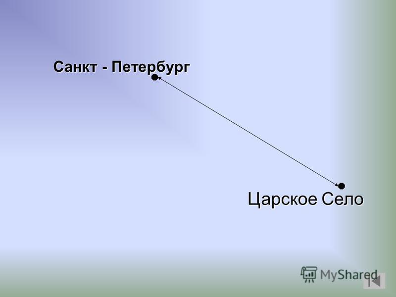 Санкт - Петербург Царское Село