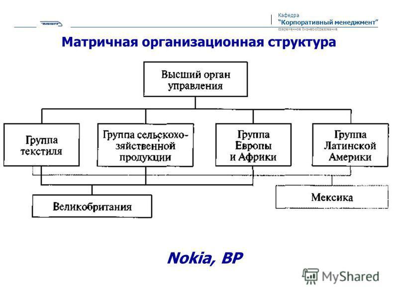 Кафедра Корпоративный менеджмент современное бизнес-образование Матричная организационная структура Nokia, BP