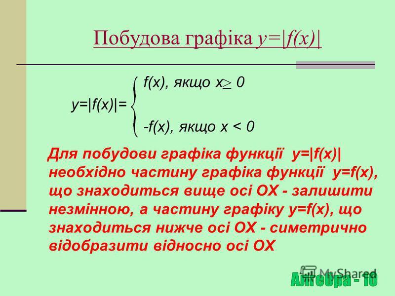 y=tgx y=tg(-x)