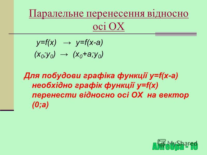 y=sin x y=sin x + 2