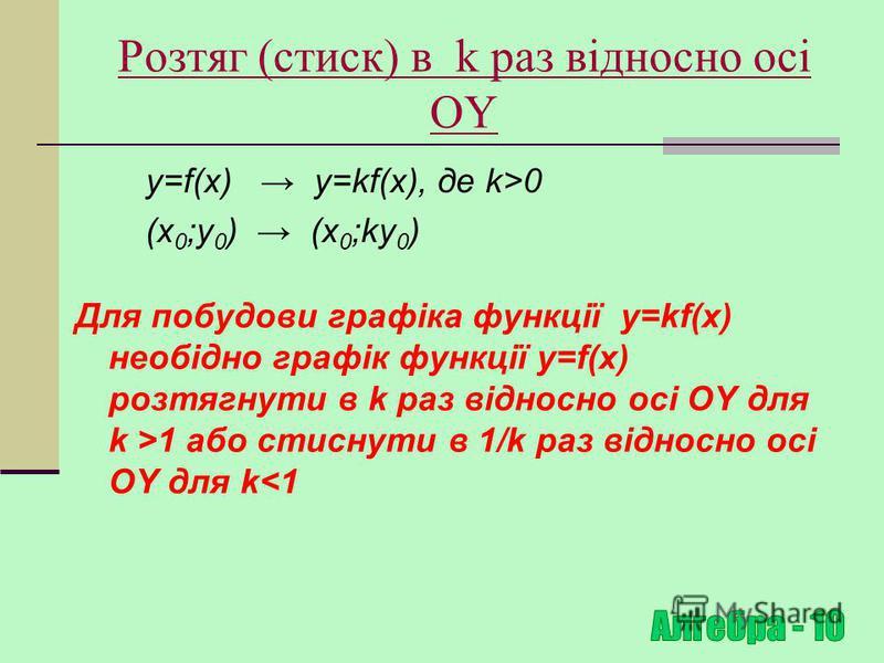 y=sinx y=sin(x-a)