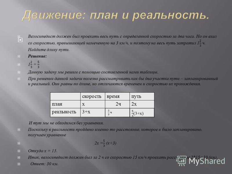 скорость время путь планх 2 ч 2 х 2 х реальность 3+ х