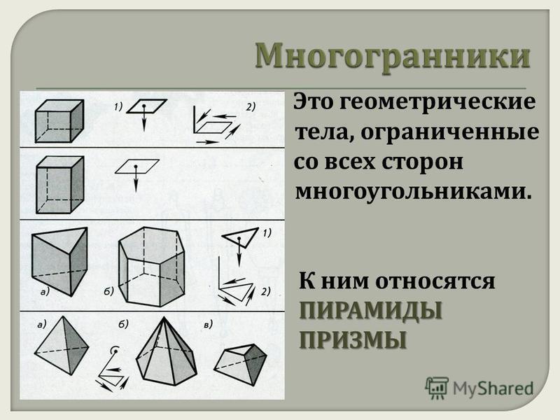 Это геометрические тела, ограниченные со всех сторон многоугольниками. К ним относятся ПИРАМИДЫ ПИРАМИДЫ ПРИЗМЫ ПРИЗМЫ