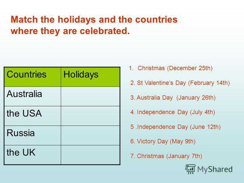 CountriesHolidays Australia the USA Russia the UK Match the holidays and the countries where they are celebrated. 1.Christmas (December 25th) 2. St Valentineۥs Day (February 14th) 3. Australia Day (January 26th) 4. Independence Day (July 4th) 5.Indep