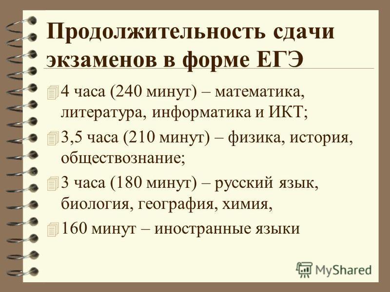 Продолжительность сдачи экзаменов в форме ЕГЭ 4 4 часа (240 минут) – математика, литература, информатика и ИКТ; 4 3,5 часа (210 минут) – физика, история, обществознание; 4 3 часа (180 минут) – русский язык, биология, география, химия, 4 160 минут – и