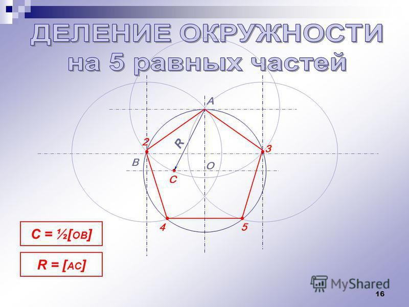 16 A O B C R C = ½[ OB ] R = [ AC ] 45 2 3