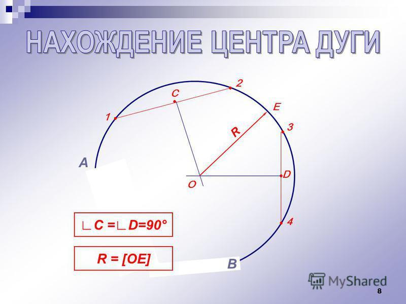 8 А В 1 3 2 4 D C O E R R = [OE] C =D=90°