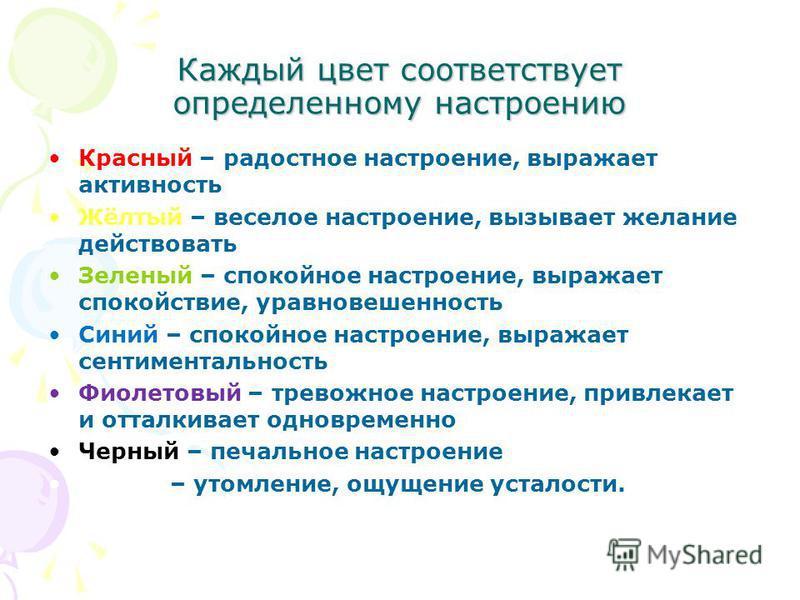 Каждый цвет соответствует определенному настроению Красный – радостное настроение, выражает активность Жёлтый – веселое настроение, вызывает желание действовать Зеленый – спокойное настроение, выражает спокойствие, уравновешенность Синий – спокойное