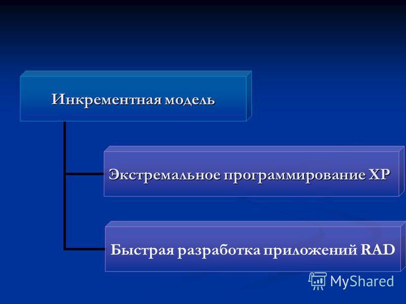 Инкрементная модель Экстремальное программирование ХР Быстрая разработка приложений RAD