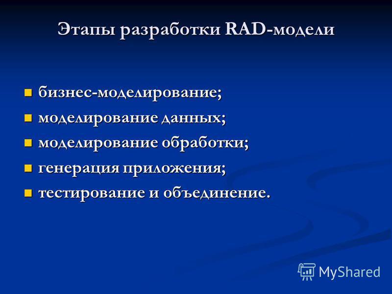 Этапы разработки RAD-модели бизнес-моделирование; бизнес-моделирование; моделирование данных; моделирование данных; моделирование обработки; моделирование обработки; генерация приложения; генерация приложения; тестирование и объединение. тестирование