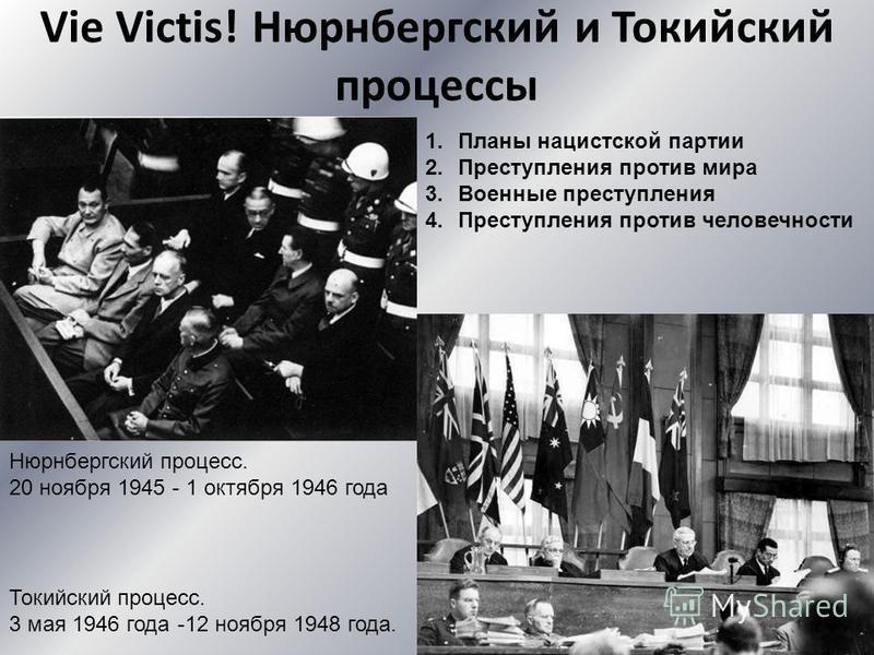 Vie Victis! Нюрнбергский и Токийский процессы 1. Планы нацистской партии 2. Преступления против мира 3. Военные преступления 4. Преступления против человечности Токийский процесс. 3 мая 1946 года -12 ноября 1948 года. Нюрнбергский процесс. 20 ноября