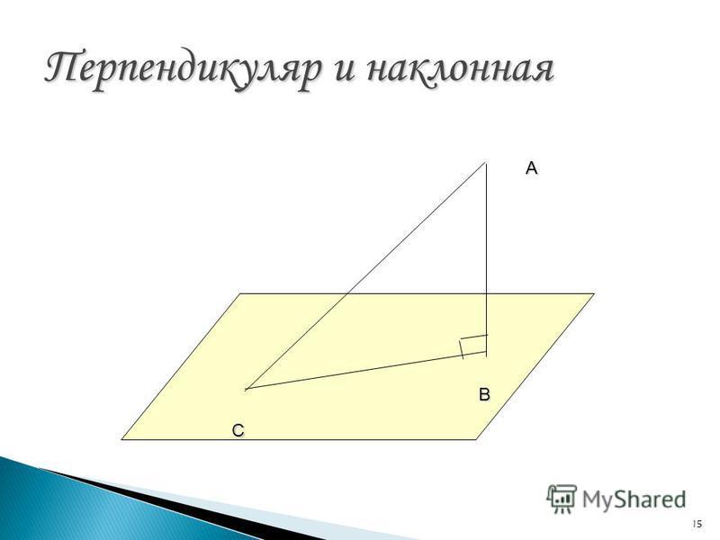 15 Перпендикуляр и наклонная А В С