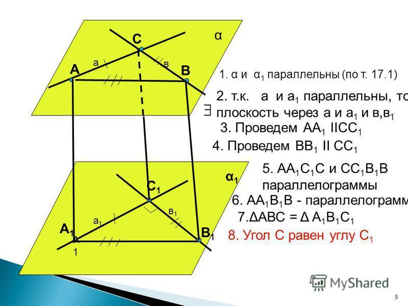 5 а в а 1 а 1 в 1 в 1 А В С А1А1 А1А1 С1С1 В1В1 α α1α1 1. α и α 1 параллельны (по т. 17.1) 2. т.к. а и а 1 параллельны, то плоскость через а и а 1 и в,в 1 3. Проведем АА 1 IICC 1 4. Проведем ВВ 1 II CC 1 5. АА 1 С 1 С и СС 1 В 1 В параллелограммы 6.