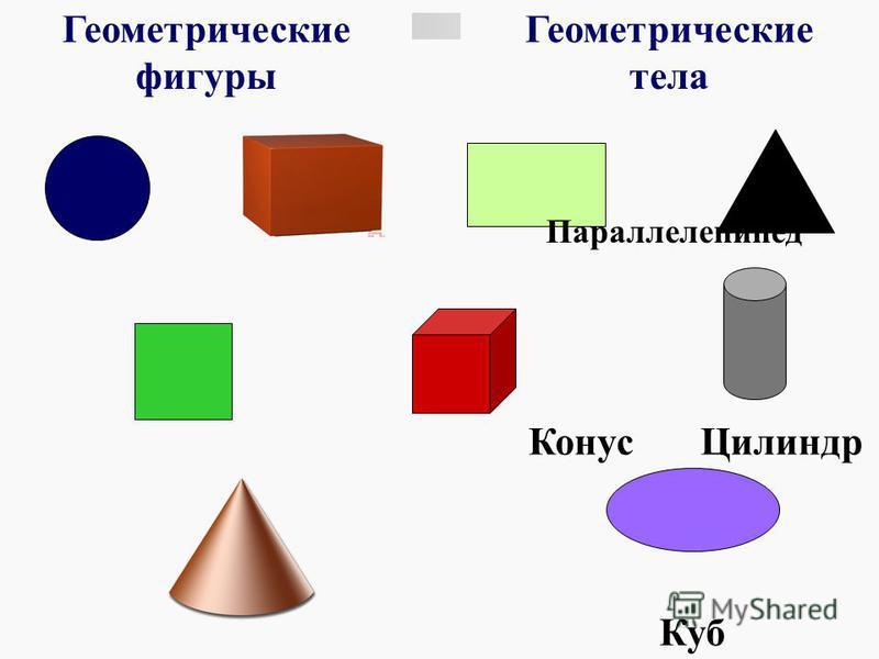 Геометрические фигуры Геометрические тела Конус Куб Параллелепипед Цилиндр