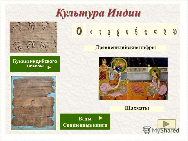 Культура Индии Древнеиндийские цифры Буквы индийского письма Шахматы Веды Священные книги