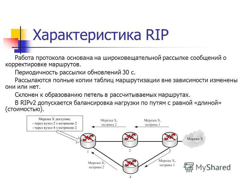 Характеристика RIP Работа протокола основана на широковещательной рассылке сообщений о корректировке маршрутов. Периодичность рассылки обновлений 30 с. Рассылаются полные копии таблиц маршрутизации вне зависимости изменены они или нет. Склонен к обра
