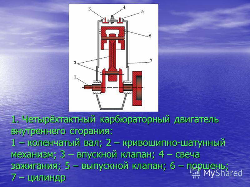 В двигателях с внутренним смесеобразованием топливо и воздух не смешивают заранее, а отдельно подают в рабочий цилиндр. Там они смешиваются и образуют рабочую смесь. В четырёхтактных двигателях каждый рабочий цикл совершается один раз за четыре такта