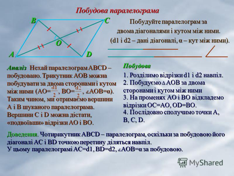 Побудова паралелограма В С В С O А D Побудуйте паралелограм за Побудуйте паралелограм за двома діагоналями і кутом між ними. двома діагоналями і кутом між ними. (d1 і d2 – дані діагоналі, α – кут між ними). Аналіз Нехай паралелограм АВСD – побудовано