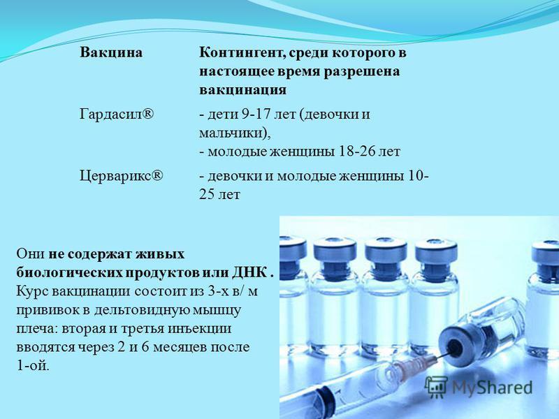 Вакцина Контингент, среди которого в настоящее время разрешена вакцинация Гардасил®- дети 9-17 лет (девочки и мальчики), - молодые женщины 18-26 лет Церварикс®- девочки и молодые женщины 10- 25 лет Они не содержат живых биологических продуктов или ДН