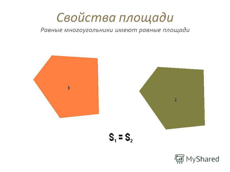 Свойства площади Равные многоугольники имеют равные площади