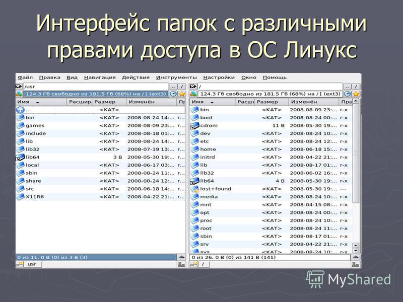 Интерфейс папок с различными правами доступа в ОС Линукс