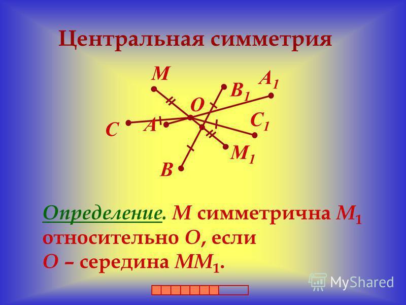 С С1С1 Центральная симметрия Определение. М симметрична М 1 относительно О, если О – середина ММ 1. М М1М1 О А А1А1 В В1В1