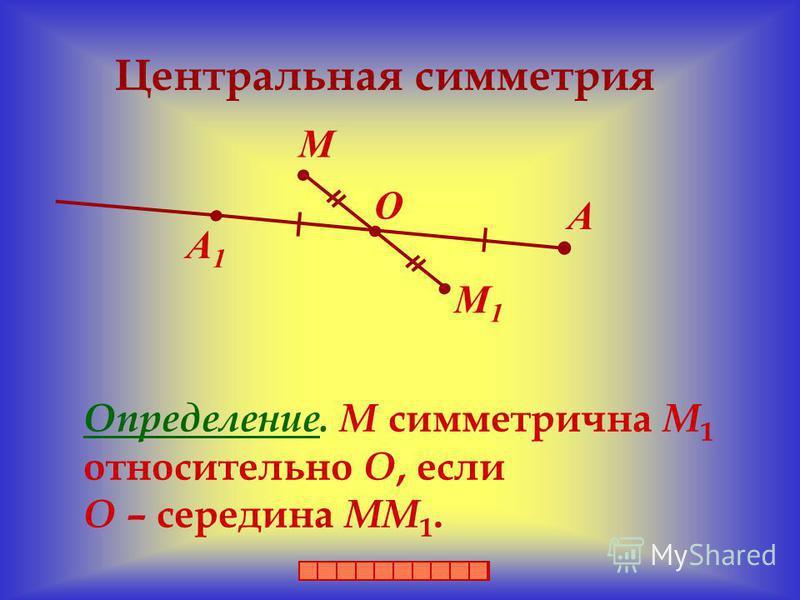 Центральная симметрия Определение. М симметрична М 1 относительно О, если О – середина ММ 1. М М1М1 А А1А1 О