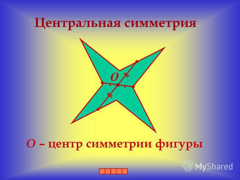 Центральная симметрия О – центр симметрии фигуры О