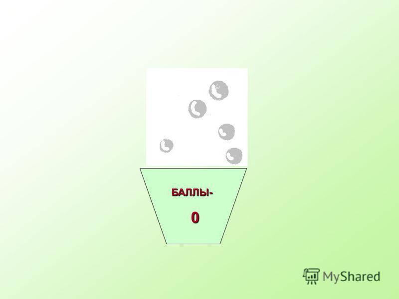 БАЛЛЫ- 0