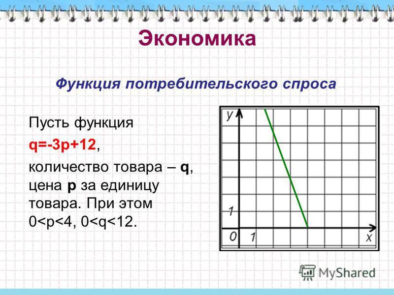 Функция потребительского спроса Пусть функция q=-3p+12, количество товара – q, цена p за единицу товара. При этом 0<p<4, 0<q<12. Экономика