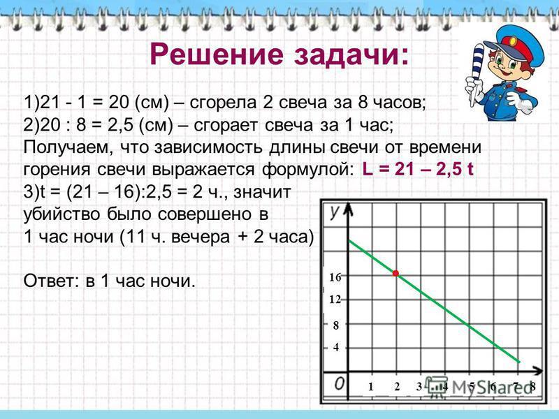 Решение задачи: 1)21 - 1 = 20 (см) – сгорела 2 свеча за 8 часов; 2)20 : 8 = 2,5 (см) – сгорает свеча за 1 час; Получаем, что зависимость длины свечи от времени горения свечи выражается формулой: L = 21 – 2,5 t 3)t = (21 – 16):2,5 = 2 ч., значит убийс
