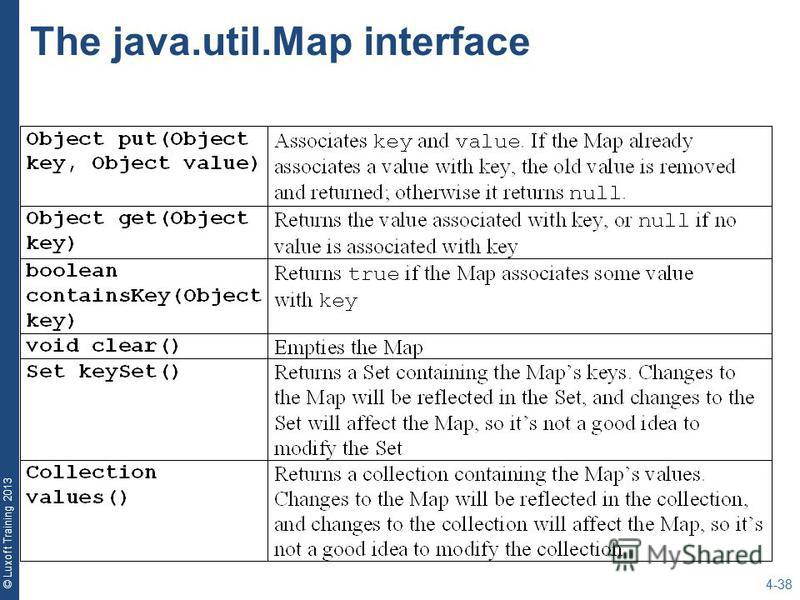 © Luxoft Training 2013 The java.util.Map interface 4-38