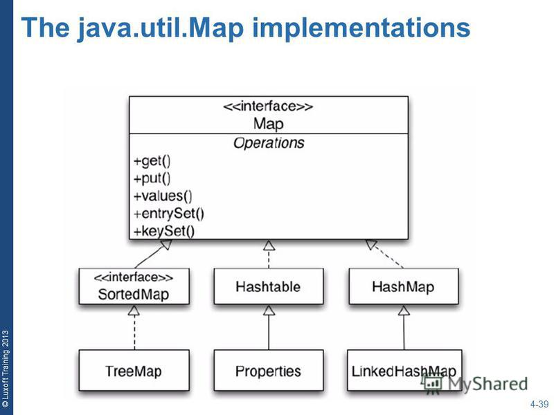 © Luxoft Training 2013 The java.util.Map implementations 4-39