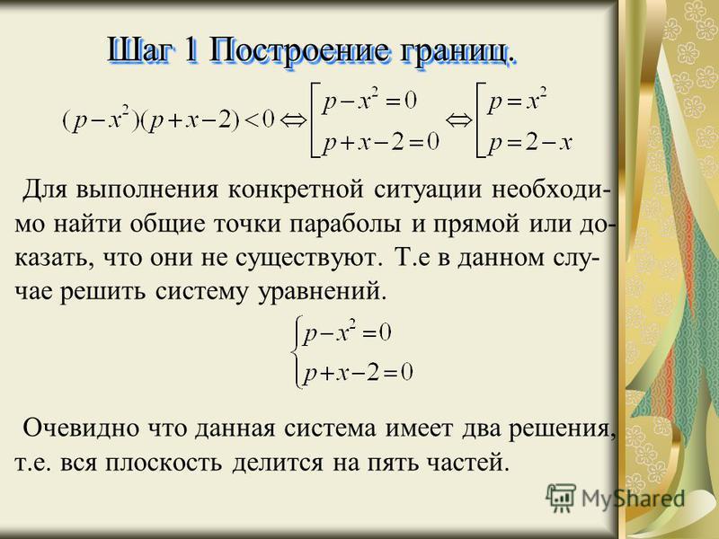 Шаг 1 Построение границ. Д ля выполнения конкретной ситуации необходимо найти общие точки параболы и прямой или до- казать, что они не существуют. Т.е в данном случае решить систему уравнений. О чевидно что данная система имеет два решения, т.е. вся
