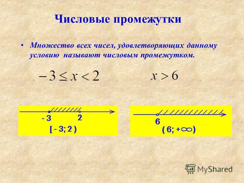 Числовые промежутки Множество всех чисел, удовлетворяющих данному условию называют числовым промежутком.