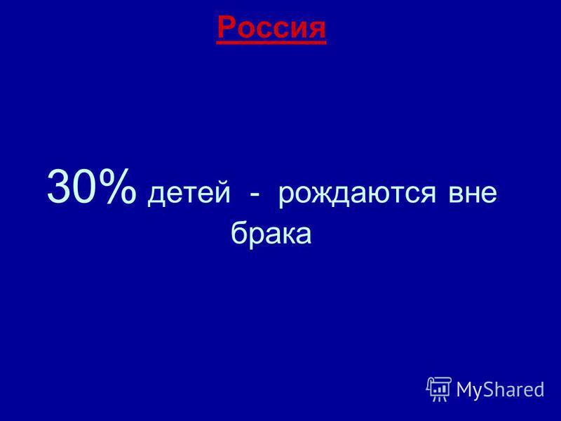 Россия 30% детей - рождаются вне брака