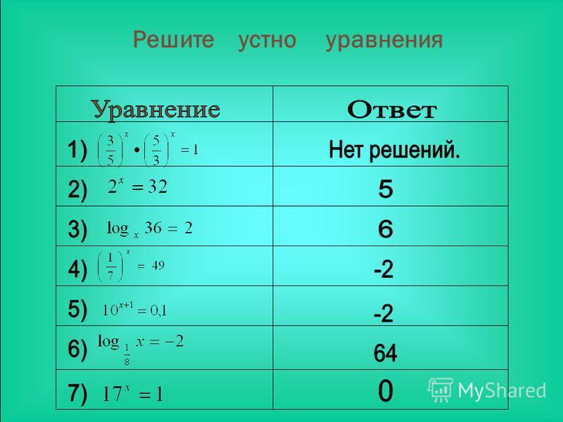 Решите устно уравнения
