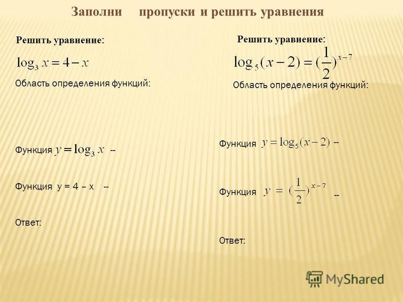 Заполни пропуски и решить уравнения Функция Функция y = 4 – x Ответ: Функция Ответ: Решить уравнение : -- Область определения функций: