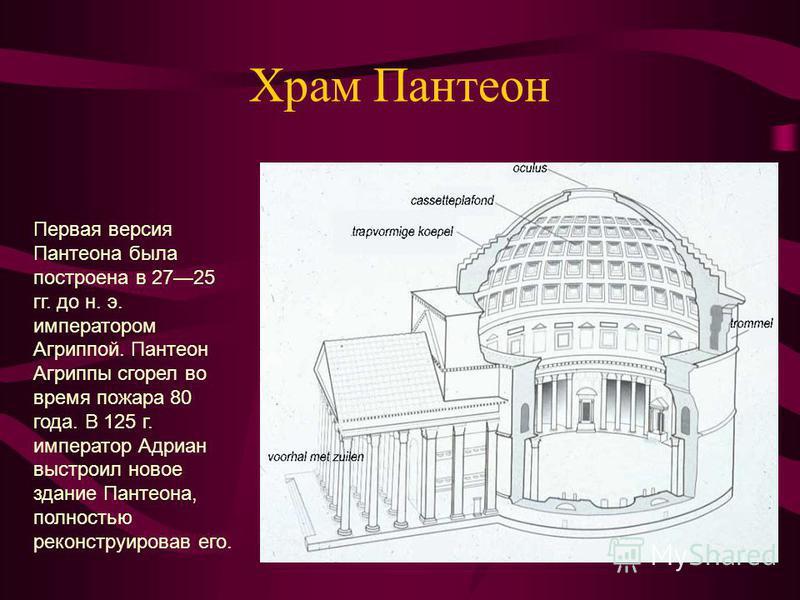 Храм Пантеон Первая версия Пантеона была построена в 2725 гг. до н. э. императором Агриппой. Пантеон Агриппы сгорел во время пожара 80 года. В 125 г. император Адриан выстроил новое здание Пантеона, полностью реконструировав его.