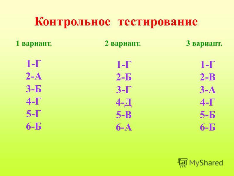 Контрольное тестирование 1 вариант. 2 вариант. 3 вариант. 1-Г 2-А 3-Б 4-Г 5-Г 6-Б 1-Г 2-Б 3-Г 4-Д 5-В 6-А 1-Г 2-В 3-А 4-Г 5-Б 6-Б