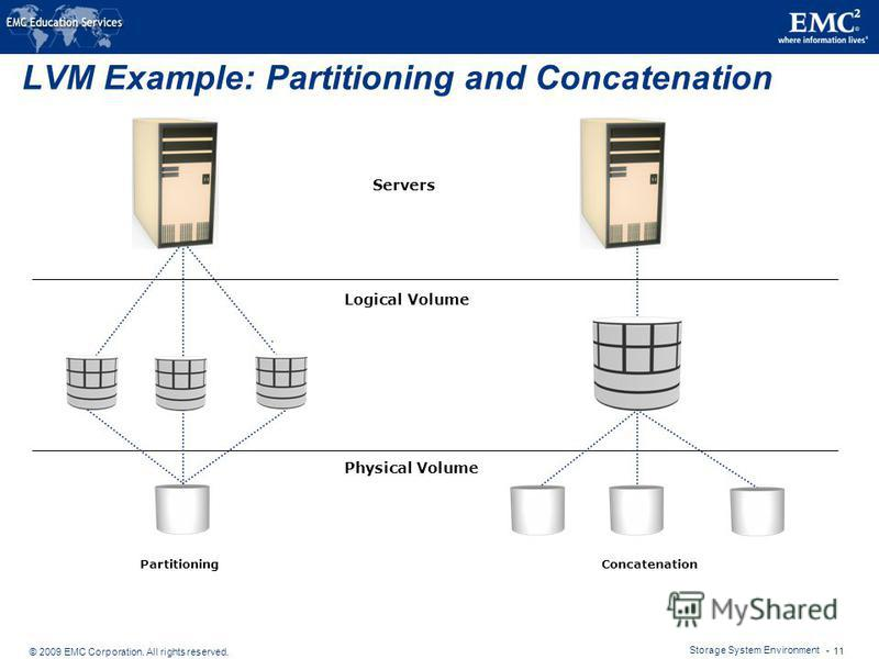 © 2009 EMC Corporation. All rights reserved. Storage System Environment - 11 LVM Example: Partitioning and Concatenation PartitioningConcatenation Logical Volume Physical Volume Servers